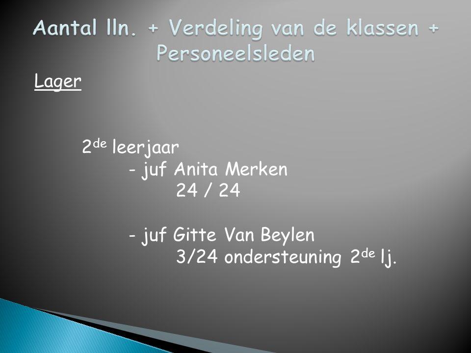 Lager 2 de leerjaar - juf Anita Merken 24 / 24 - juf Gitte Van Beylen 3/24 ondersteuning 2 de lj.
