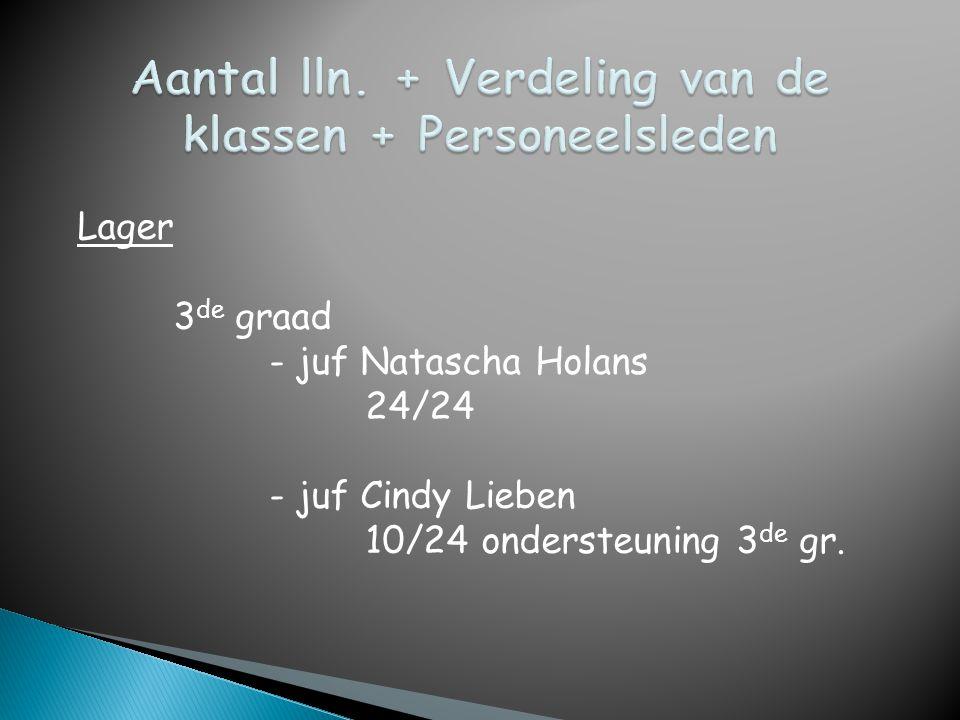 Lager 3 de graad - juf Natascha Holans 24/24 - juf Cindy Lieben 10/24 ondersteuning 3 de gr.