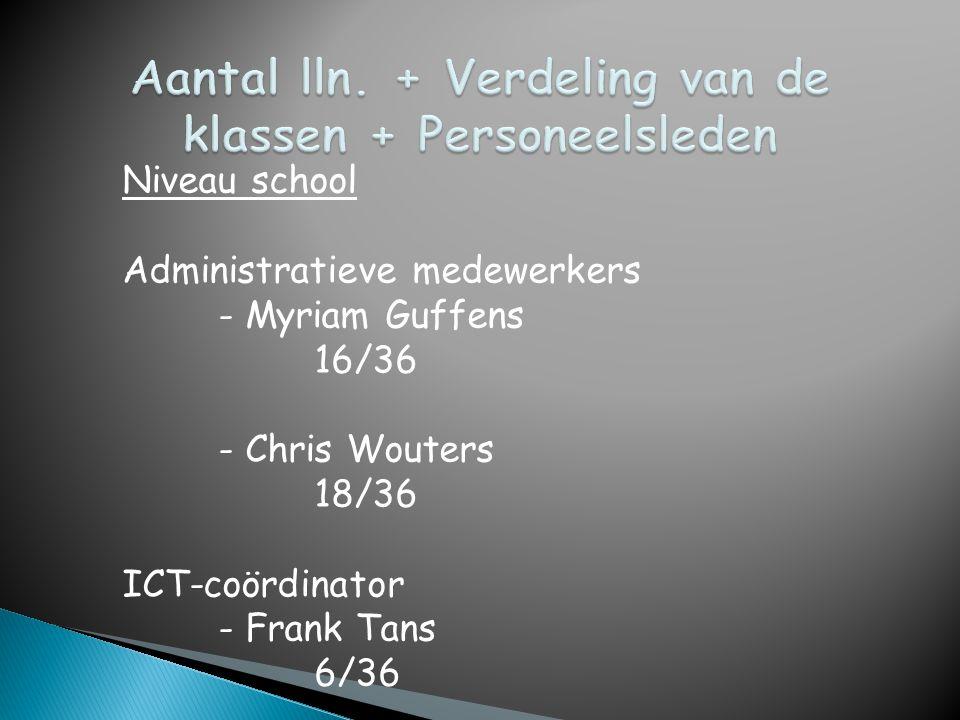 Niveau school Administratieve medewerkers - Myriam Guffens 16/36 - Chris Wouters 18/36 ICT-coördinator - Frank Tans 6/36