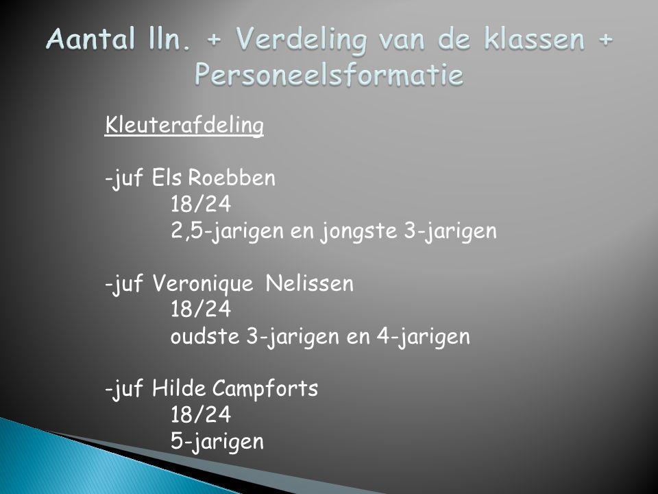 kleuterafdeling: 57 leerlingen lager: 91 leerlingen totaal 1-09-2012: 148 leerlingen