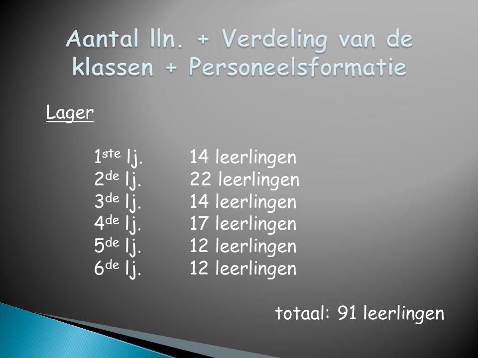 Lager 1 ste lj.14 leerlingen 2 de lj.22 leerlingen 3 de lj.14 leerlingen 4 de lj.17 leerlingen 5 de lj.12 leerlingen 6 de lj.12 leerlingen totaal: 91