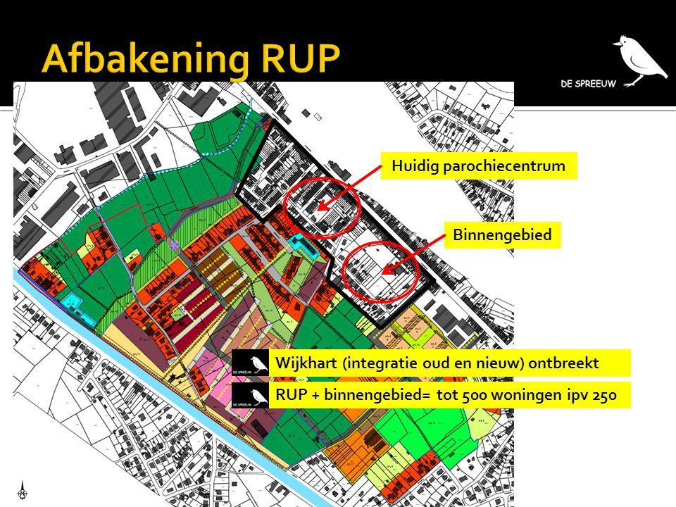 Huidig parochiecentrum Binnengebied RUP + binnengebied= tot 500 woningen ipv 250 Wijkhart (integratie oud en nieuw) ontbreekt