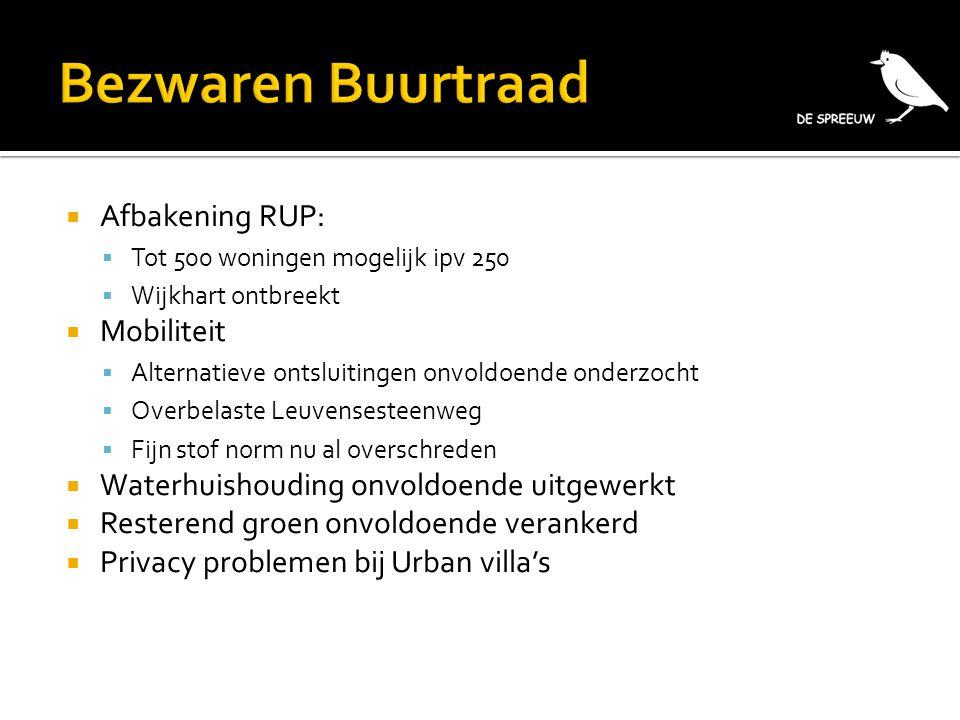  Afbakening RUP:  Tot 500 woningen mogelijk ipv 250  Wijkhart ontbreekt  Mobiliteit  Alternatieve ontsluitingen onvoldoende onderzocht  Overbela