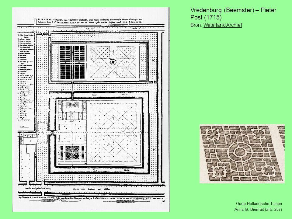Vredenburg (Beemster) – Pieter Post (1715) Bron: Waterland ArchiefWaterland Archief Oude Hollandsche Tuinen Anna G.