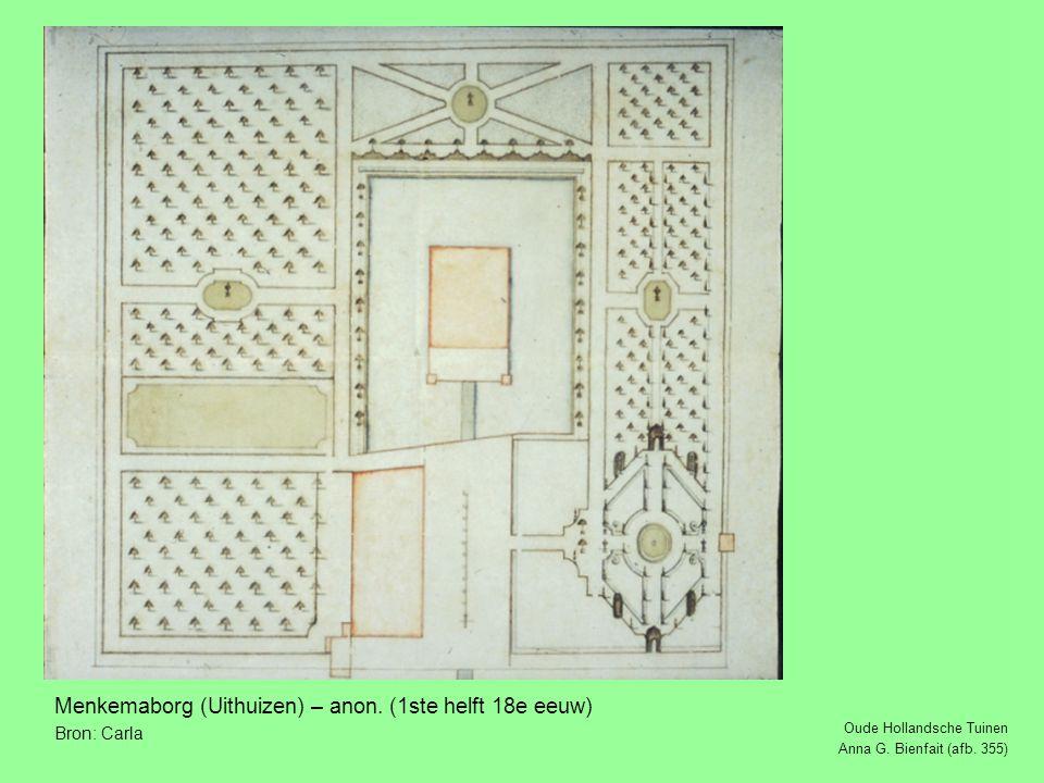 Oude Hollandsche Tuinen Anna G.Bienfait (afb. 355) Menkemaborg (Uithuizen) – anon.