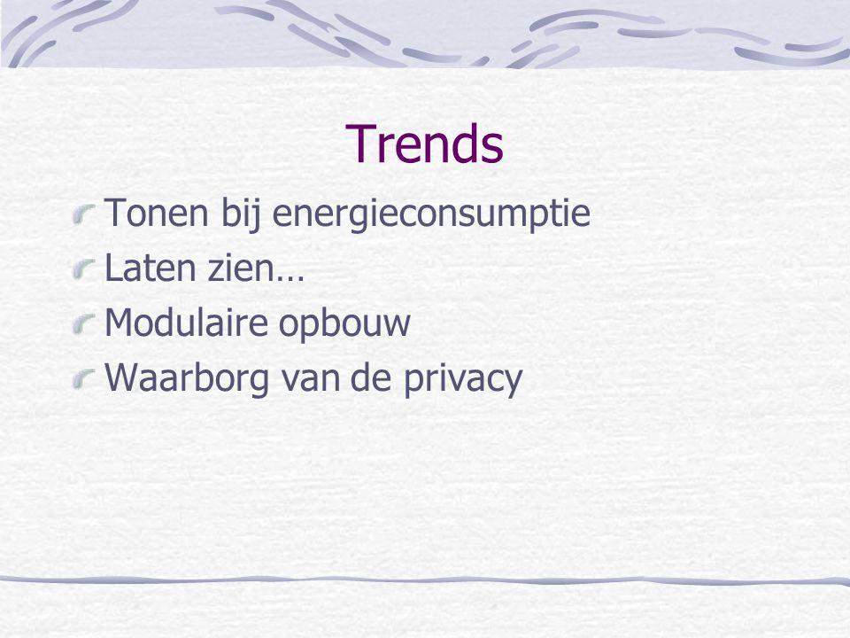 Trends Tonen bij energieconsumptie Laten zien… Modulaire opbouw Waarborg van de privacy