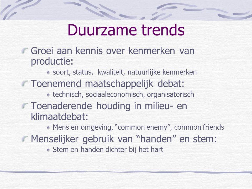 Duurzame trends Groei aan kennis over kenmerken van productie: soort, status, kwaliteit, natuurlijke kenmerken Toenemend maatschappelijk debat: techni