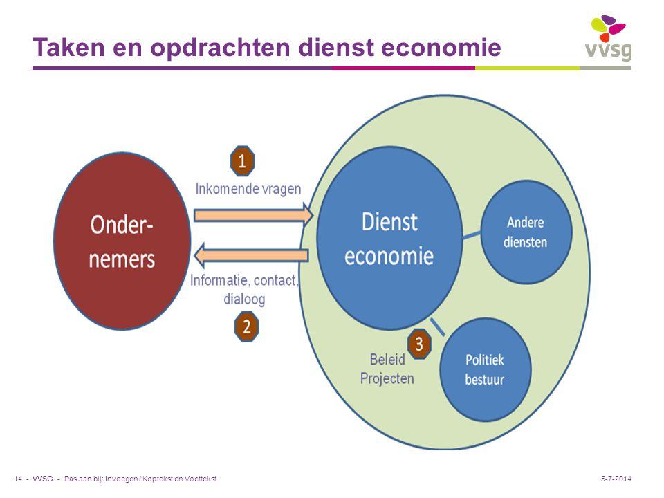 VVSG - Taken en opdrachten dienst economie Pas aan bij: Invoegen / Koptekst en Voettekst14 -5-7-2014