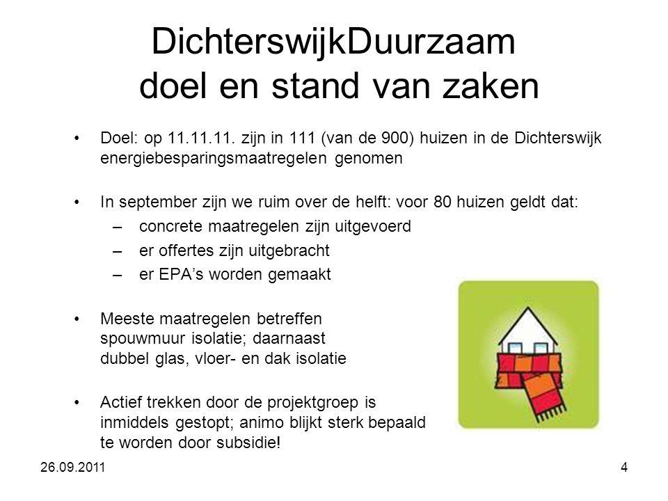 DichterswijkDuurzaam doel en stand van zaken •Doel: op 11.11.11.