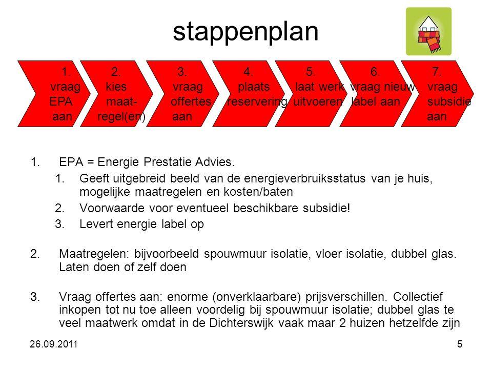 stappenplan 1.EPA = Energie Prestatie Advies.