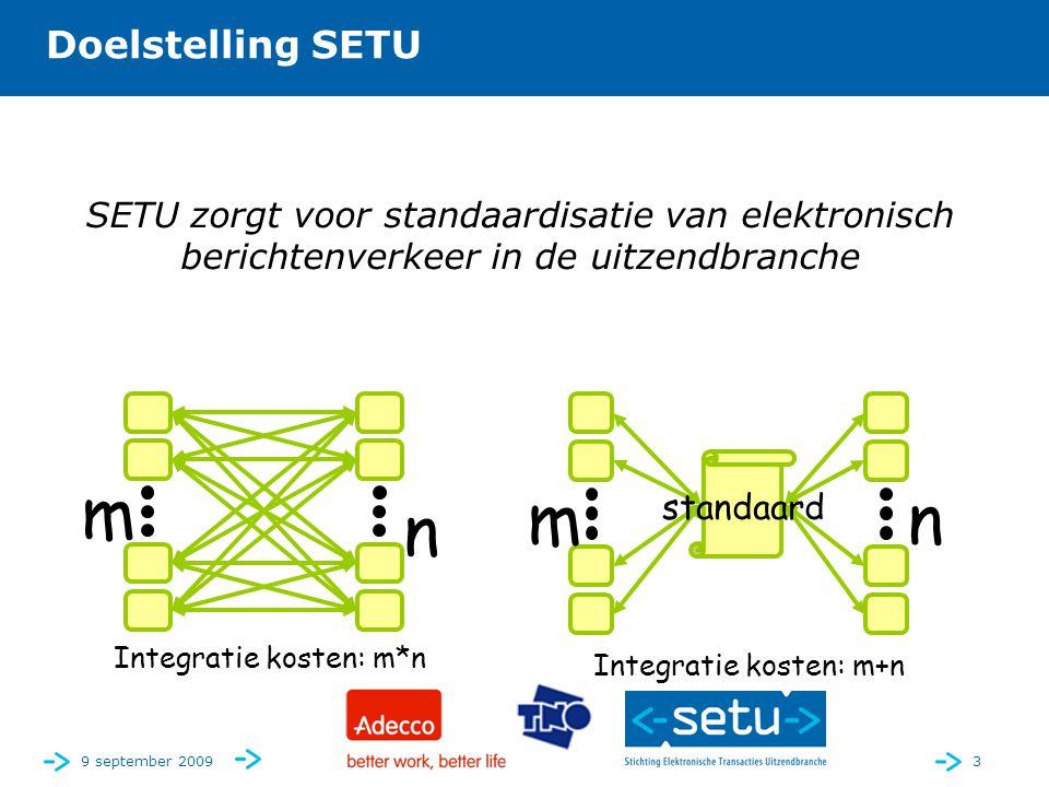 9 september 20093 Doelstelling SETU SETU zorgt voor standaardisatie van elektronisch berichtenverkeer in de uitzendbranche mn Integratie kosten: m+n standaard m n Integratie kosten: m*n