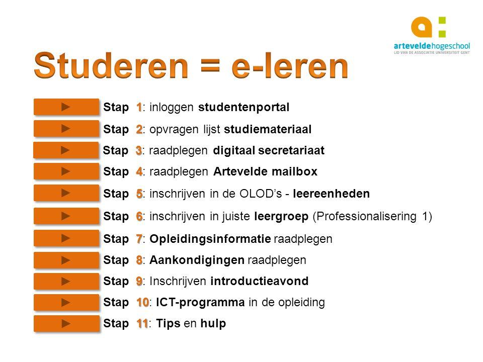 1 Stap 1: inloggen studentenportal 4 Stap 4: raadplegen Artevelde mailbox 5 Stap 5: inschrijven in de OLOD's - leereenheden 6 Stap 6: inschrijven in j