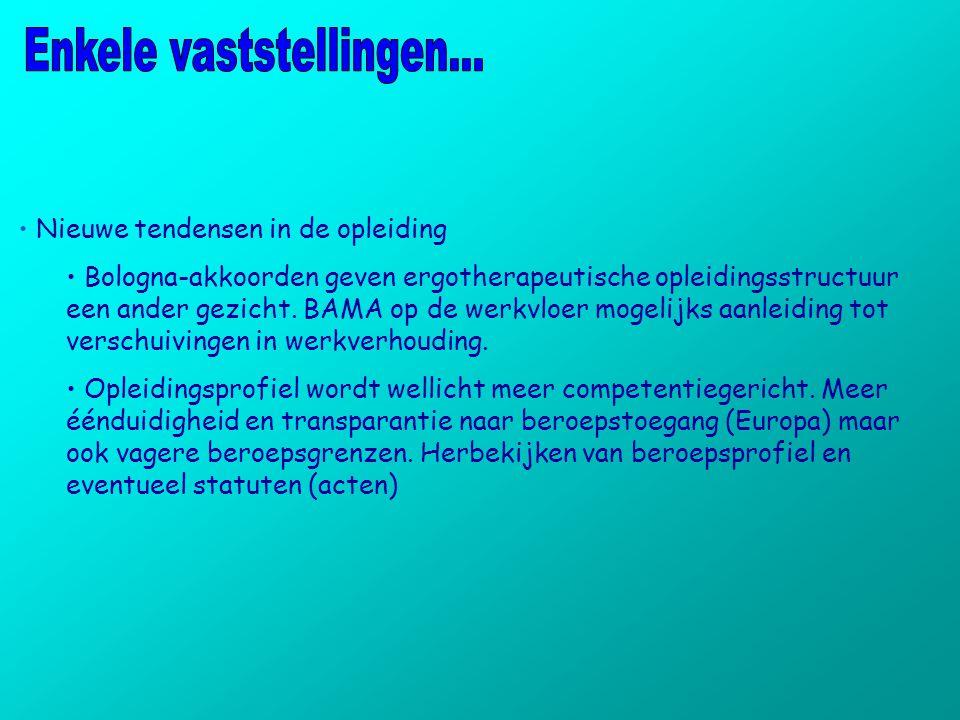 Acta Ergotherapeutica Belgica (1988) Het driemaandelijks tijdschrift voor ergotherapie.