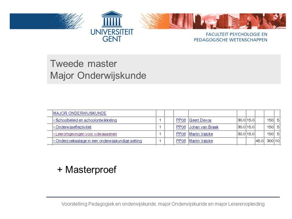 Voorstelling Pedagogiek en onderwijskunde, major Onderwijskunde en major Lerarenopleiding Tweede master Major Onderwijskunde + Masterproef