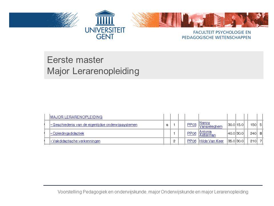 Voorstelling Pedagogiek en onderwijskunde, major Onderwijskunde en major Lerarenopleiding Eerste master Major Lerarenopleiding