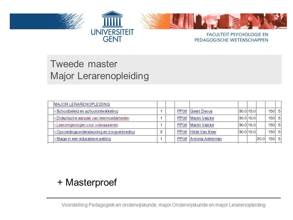 Voorstelling Pedagogiek en onderwijskunde, major Onderwijskunde en major Lerarenopleiding Tweede master Major Lerarenopleiding + Masterproef