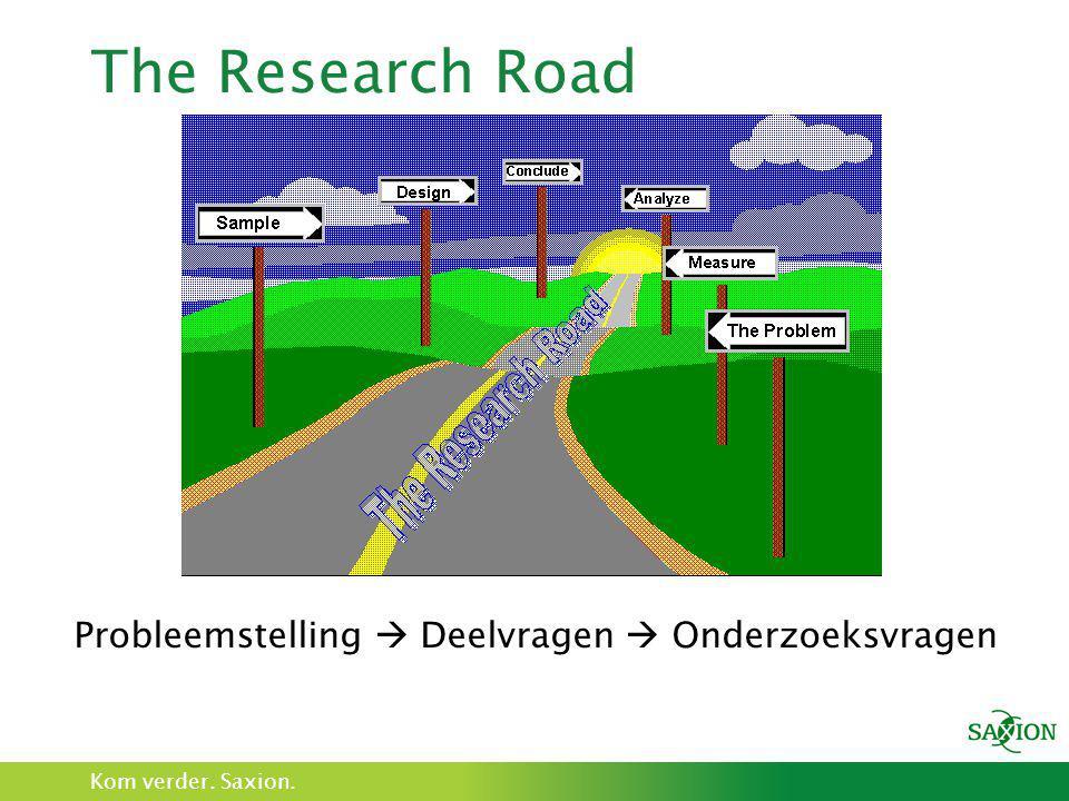 Kom verder. Saxion. The Research Road Probleemstelling  Deelvragen  Onderzoeksvragen