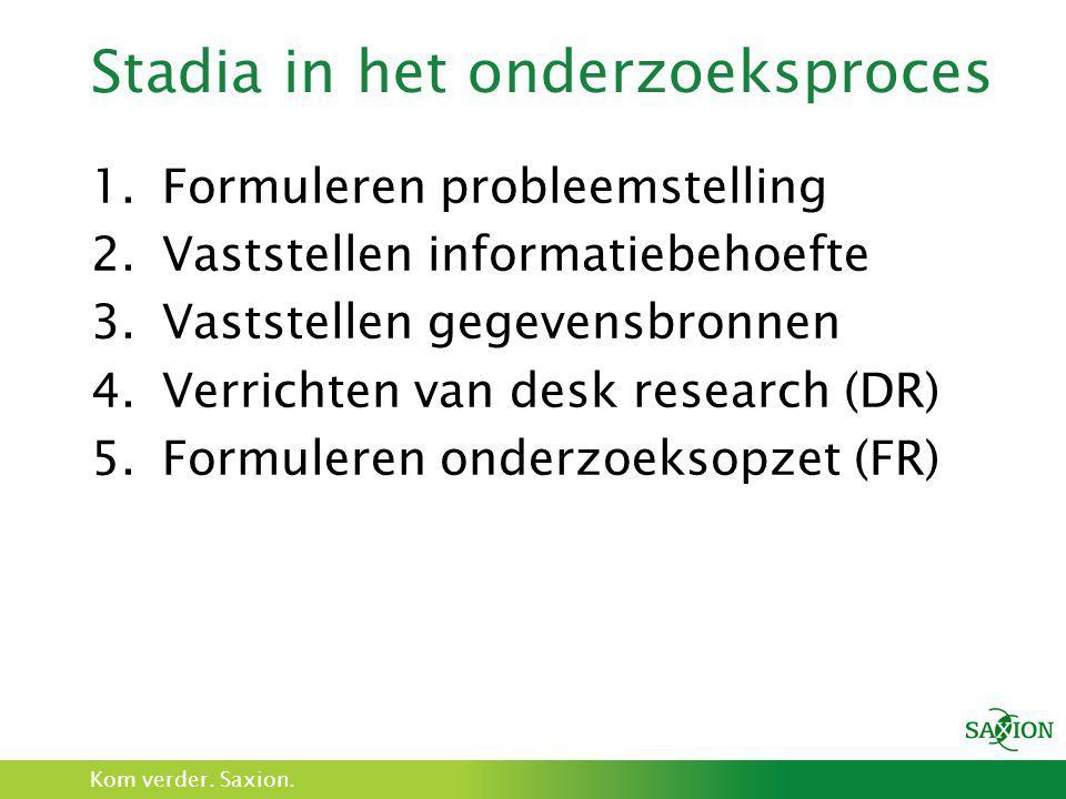 Kom verder. Saxion. Stadia in het onderzoeksproces 1.Formuleren probleemstelling 2.Vaststellen informatiebehoefte 3.Vaststellen gegevensbronnen 4.Verr