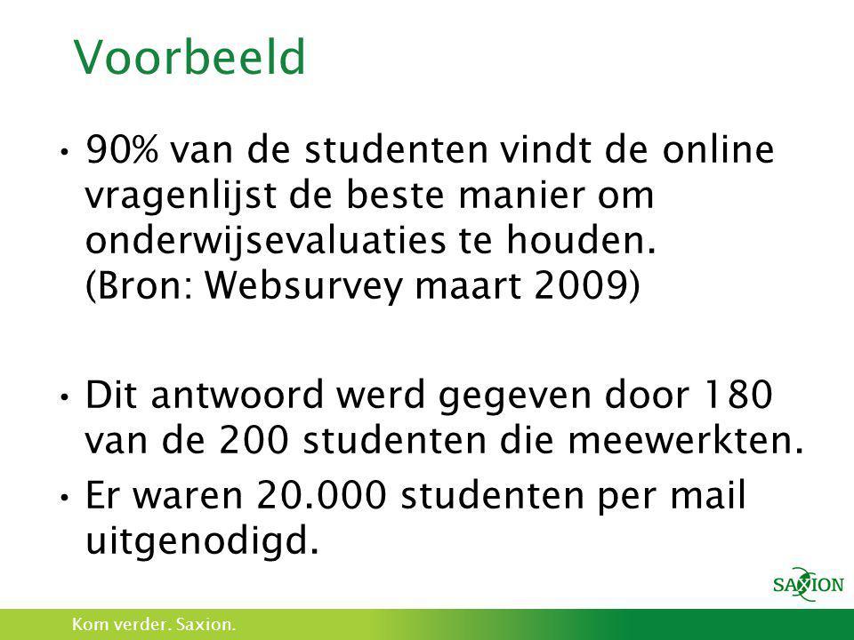 Kom verder. Saxion. Voorbeeld •90% van de studenten vindt de online vragenlijst de beste manier om onderwijsevaluaties te houden. (Bron: Websurvey maa