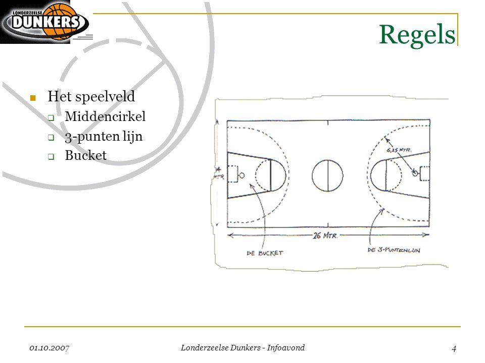 01.10.2007 Londerzeelse Dunkers - Infoavond 4 Regels  Het speelveld  Middencirkel  3-punten lijn  Bucket