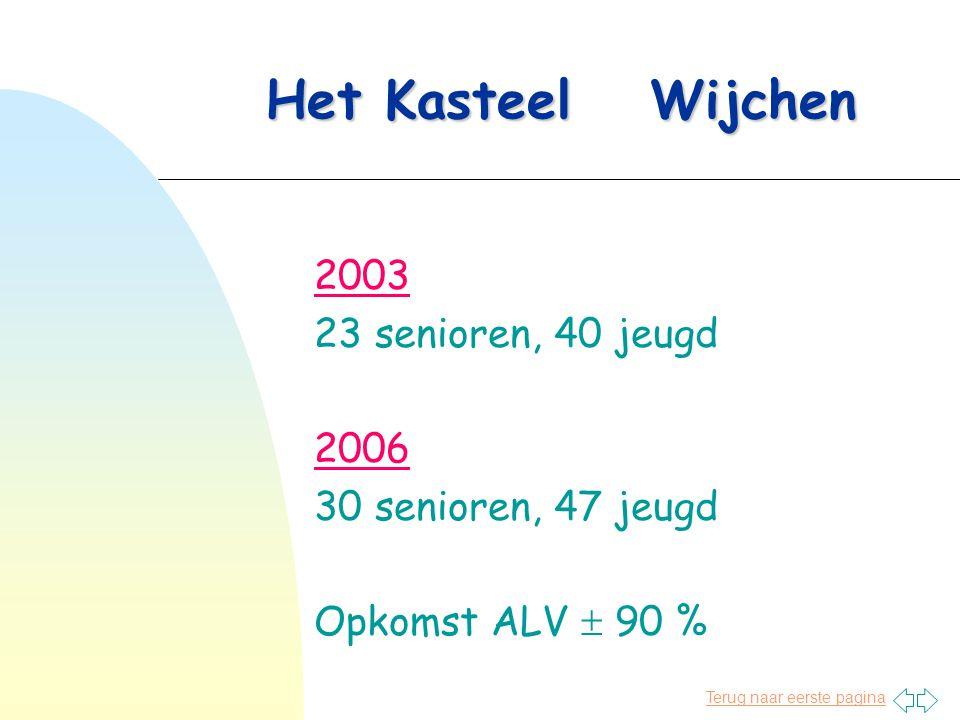 Terug naar eerste pagina Het KasteelWijchen 2003 23 senioren, 40 jeugd 2006 30 senioren, 47 jeugd Opkomst ALV  90 %