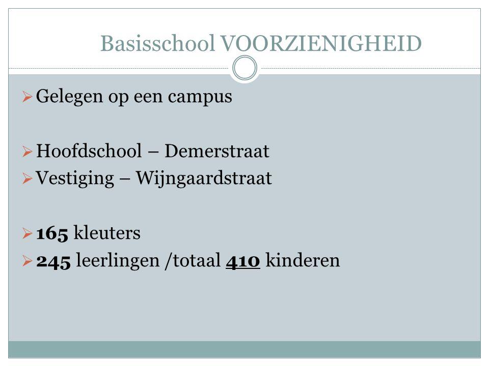  Gelegen op een campus  Hoofdschool – Demerstraat  Vestiging – Wijngaardstraat  165 kleuters  245 leerlingen /totaal 410 kinderen Basisschool VOORZIENIGHEID