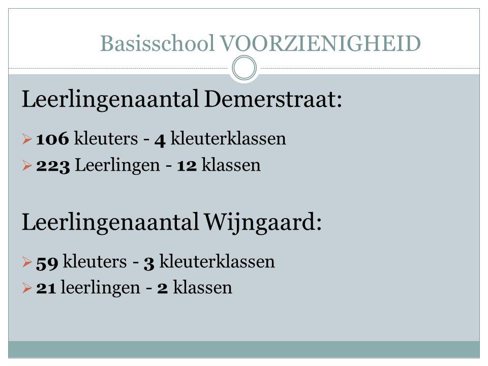 Leerlingenaantal Demerstraat:  106 kleuters - 4 kleuterklassen  223 Leerlingen - 12 klassen Leerlingenaantal Wijngaard:  59 kleuters - 3 kleuterklassen  21 leerlingen - 2 klassen Basisschool VOORZIENIGHEID