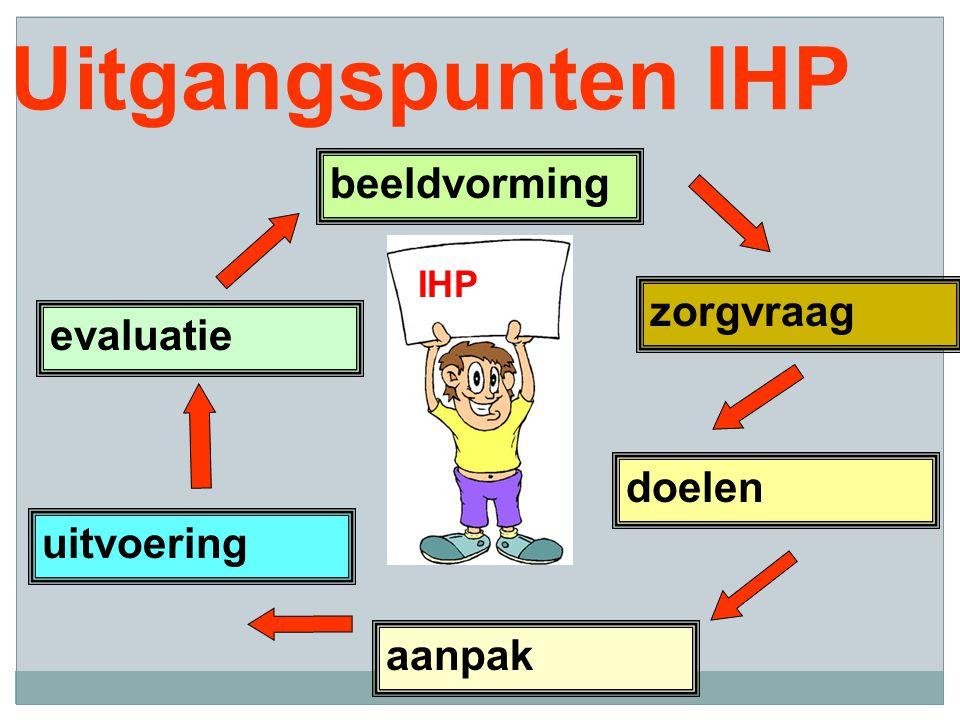 Uitgangspunten IHP beeldvorming doelen aanpak uitvoering evaluatie IHP zorgvraag