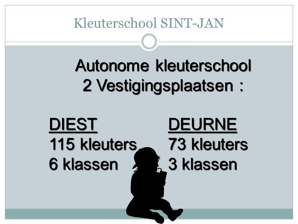 Kleuterschool SINT-JAN DIESTDEURNE 115 kleuters 73 kleuters 6 klassen 3 klassen Autonome kleuterschool 2 Vestigingsplaatsen :