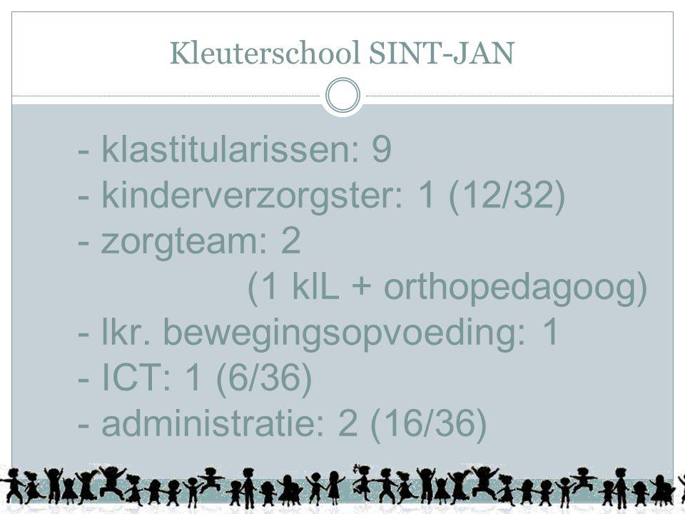 - klastitularissen: 9 - kinderverzorgster: 1 (12/32) - zorgteam: 2 (1 klL + orthopedagoog) - lkr. bewegingsopvoeding: 1 - ICT: 1 (6/36) - administrati