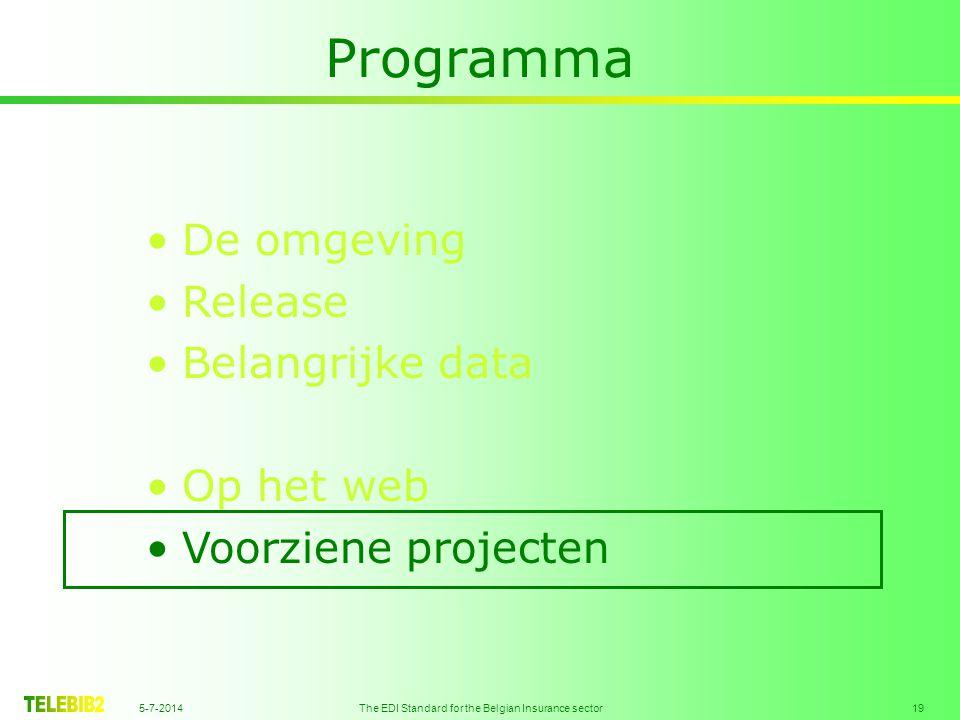 5-7-2014 The EDI Standard for the Belgian Insurance sector 19 Programma •De omgeving •Release •Belangrijke data •Op het web •Voorziene projecten