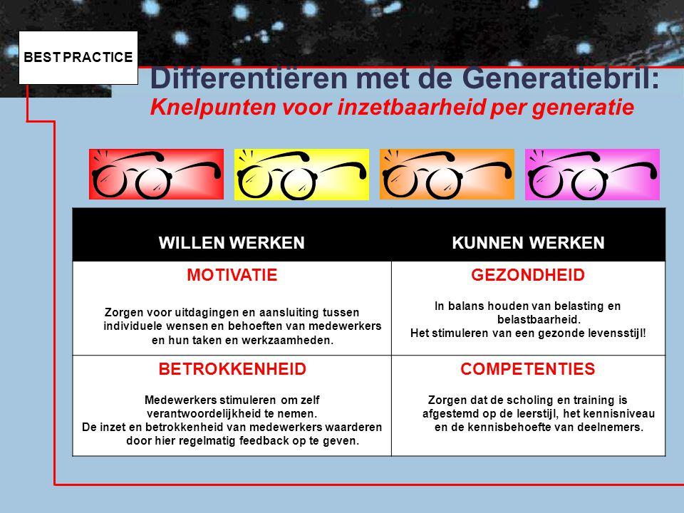 Differentiëren met de Generatiebril: Knelpunten voor inzetbaarheid per generatie WILLEN WERKENKUNNEN WERKEN MOTIVATIE Zorgen voor uitdagingen en aansl