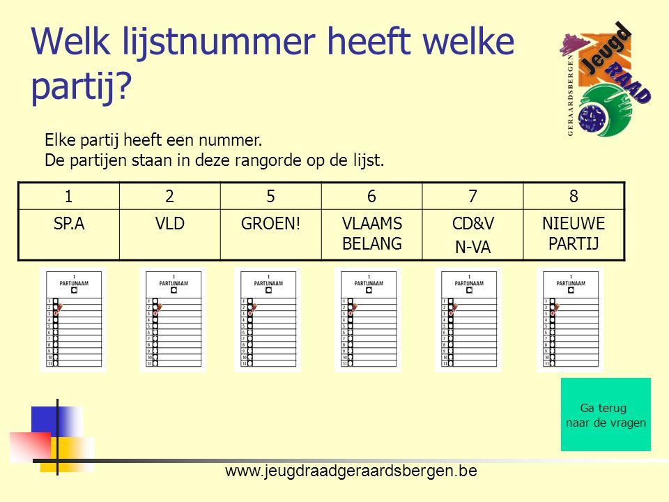 www.jeugdraadgeraardsbergen.be Welk lijstnummer heeft welke partij? Ga terug naar de vragen Elke partij heeft een nummer. De partijen staan in deze ra