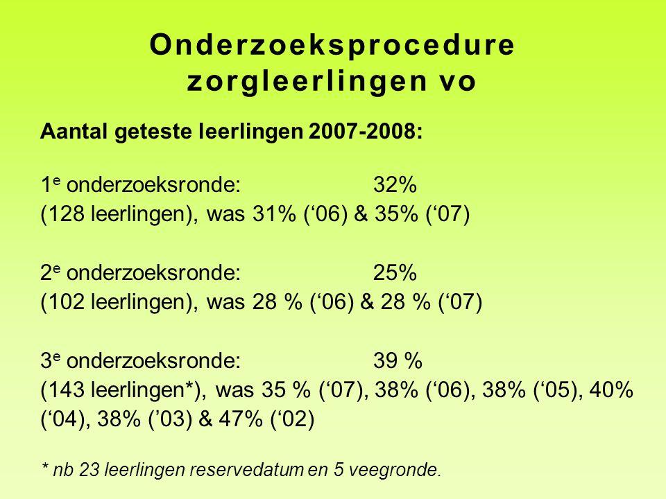 Onderzoeksprocedure zorgleerlingen vo Aantal geteste leerlingen 2007-2008: 1 e onderzoeksronde:32% (128 leerlingen), was 31% ('06) & 35% ('07) 2 e ond