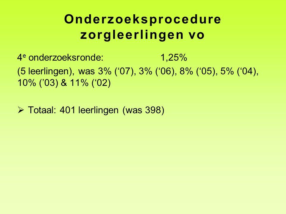 Onderzoeksprocedure zorgleerlingen vo 4 e onderzoeksronde:1,25% (5 leerlingen), was 3% ('07), 3% ('06), 8% ('05), 5% ('04), 10% ('03) & 11% ('02)  To