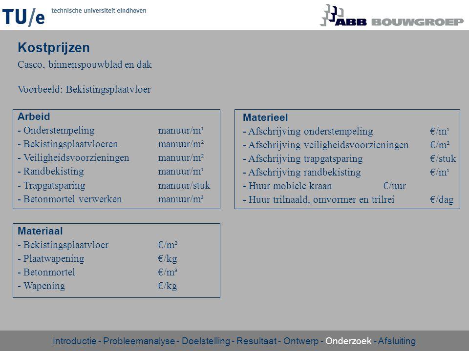 Voorbeeld: Bekistingsplaatvloer Arbeid - Onderstempelingmanuur/m¹ - Bekistingsplaatvloerenmanuur/m² - Veiligheidsvoorzieningenmanuur/m² - Randbekistin