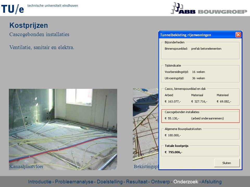 KanaalplaatvloerBekistingsplaatvloer Kostprijzen Cascogebonden installaties Ventilatie, sanitair en elektra. Introductie - Probleemanalyse - Doelstell