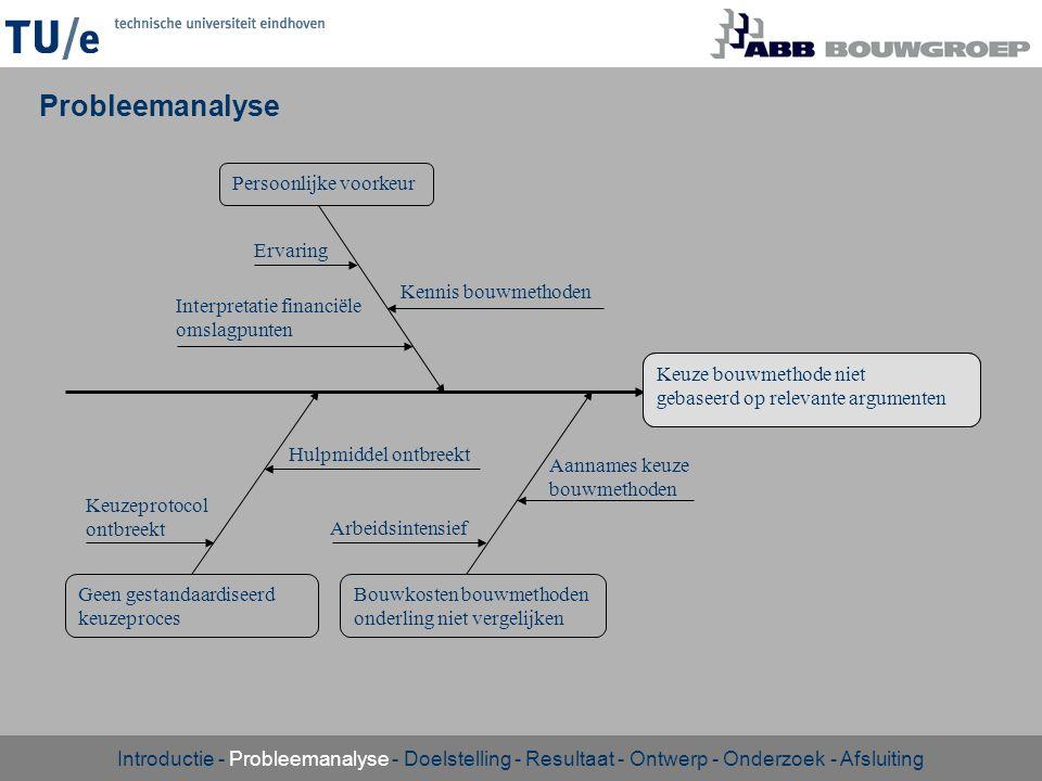 Huidige situatieGewenste situatie Probleemanalyse Introductie - Probleemanalyse - Doelstelling - Resultaat - Ontwerp - Onderzoek - Afsluiting