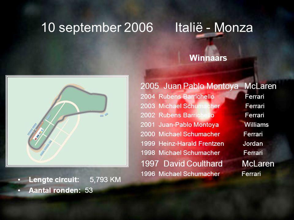 27 augustus 2006 Turkije - Istanbul •Lengte circuit: 5.340 KM •Aantal ronden: 58 Winnaars 2005 Kimi Raikkonen McLaren