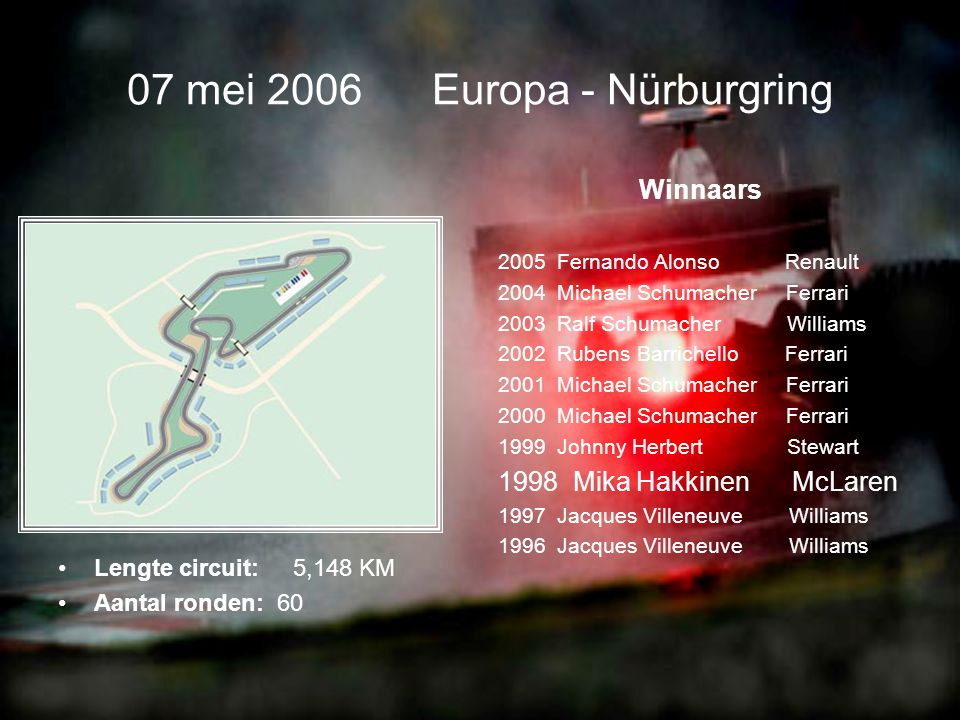 07 mei 2006 Europa - Nürburgring •Lengte circuit: 5,148 KM •Aantal ronden: 60 Winnaars 2005 Fernando Alonso Renault 2004 Michael Schumacher Ferrari 2003 Ralf Schumacher Williams 2002 Rubens Barrichello Ferrari 2001 Michael Schumacher Ferrari 2000 Michael Schumacher Ferrari 1999 Johnny Herbert Stewart 1998 Mika Hakkinen McLaren 1997 Jacques Villeneuve Williams 1996 Jacques Villeneuve Williams