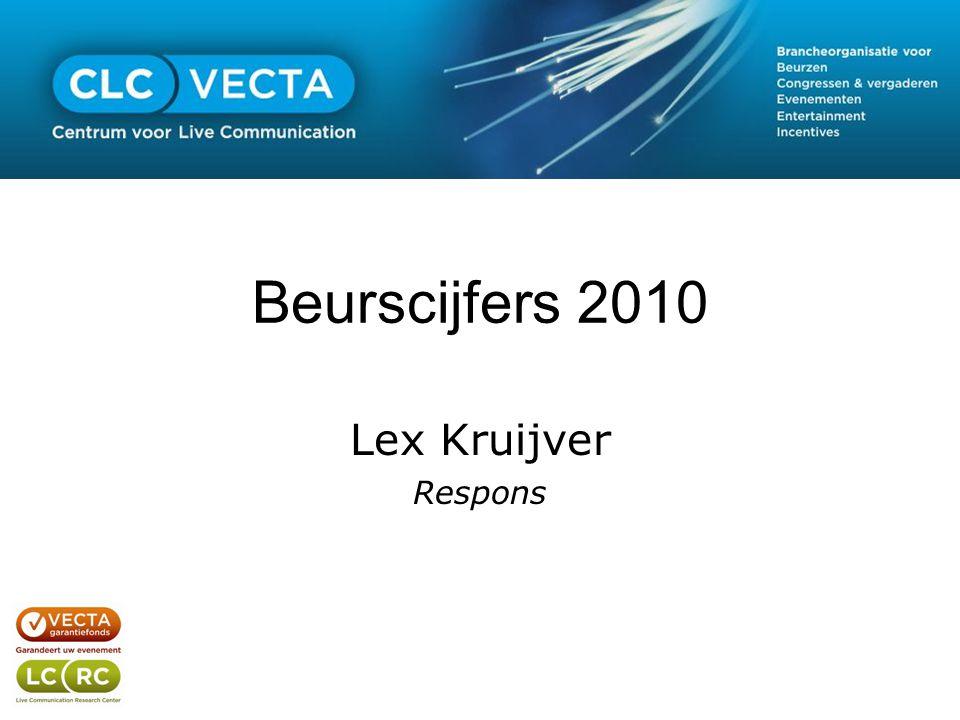 Beurscijfers 2010 Lex Kruijver Respons