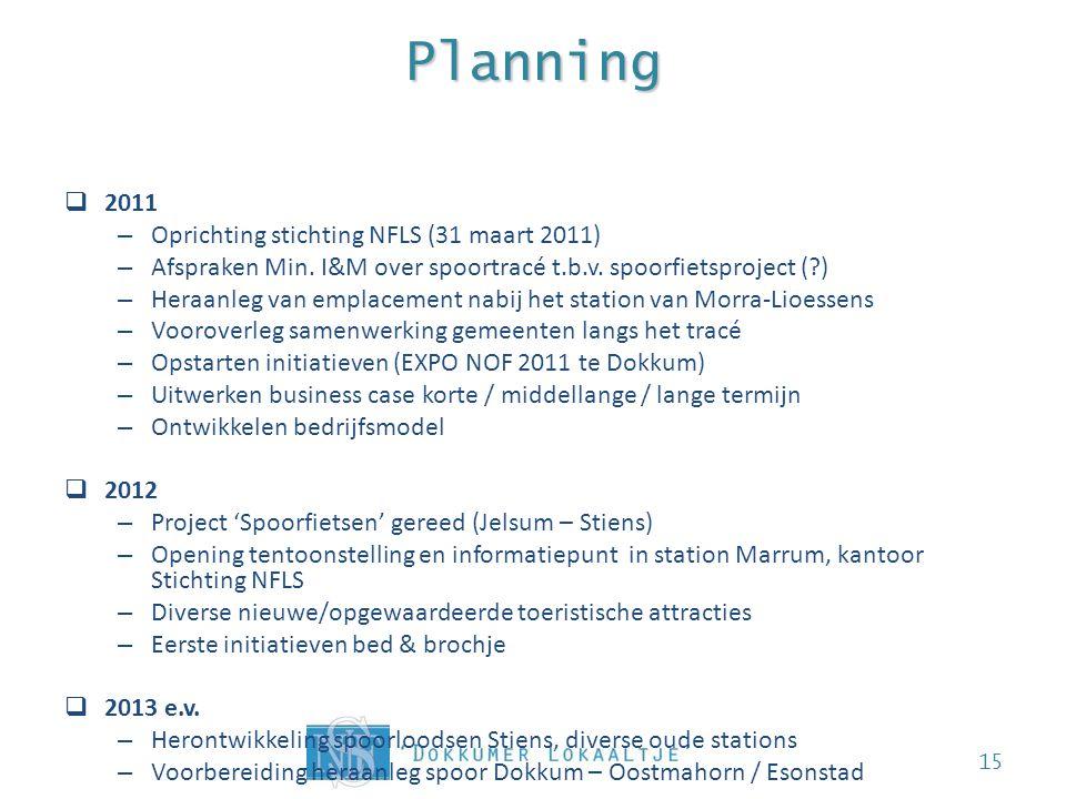 Planning  2011 – Oprichting stichting NFLS (31 maart 2011) – Afspraken Min.