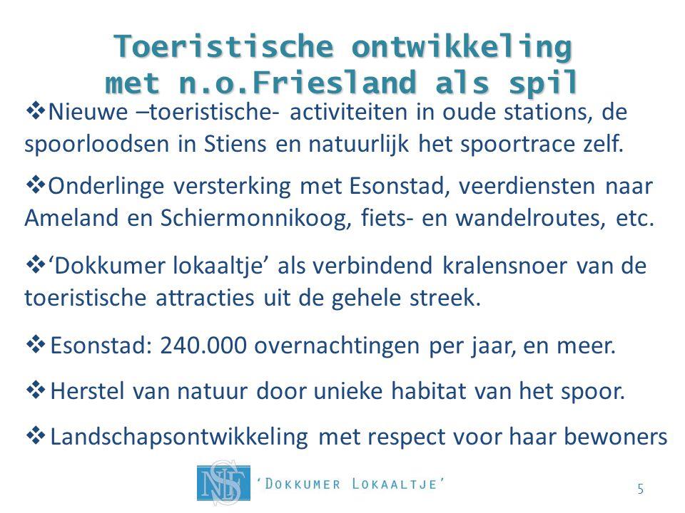 Toeristische ontwikkeling met n.o.Friesland als spil  Esonstad: 240.000 overnachtingen per jaar, en meer.