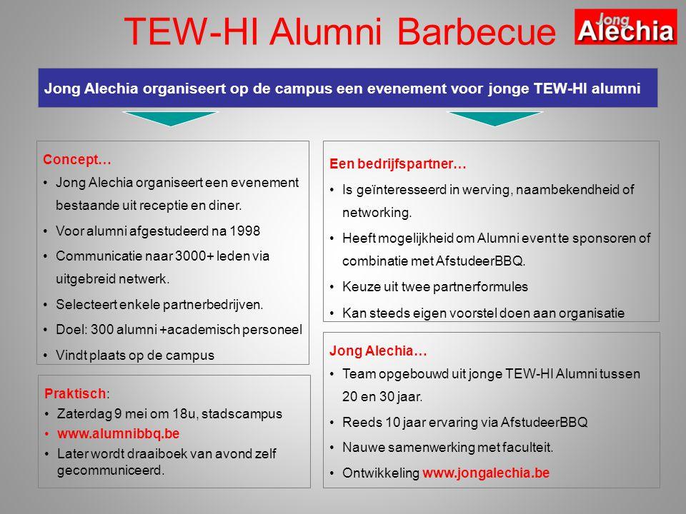 Praktisch: •Zaterdag 9 mei om 18u, stadscampus •www.alumnibbq.be •Later wordt draaiboek van avond zelf gecommuniceerd.