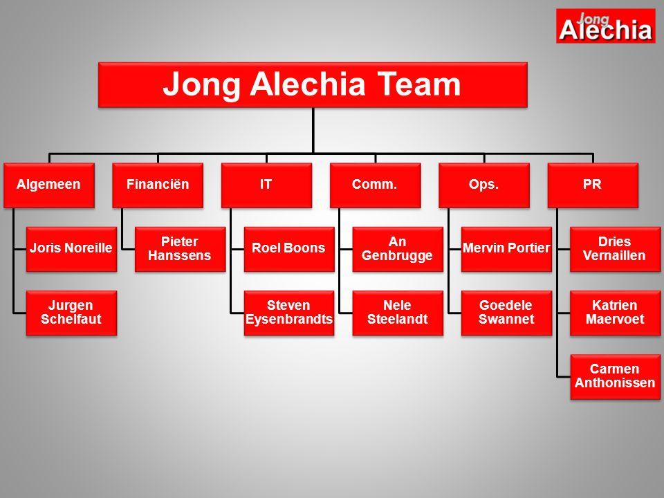 Jong Alechia Team Algemeen Joris Noreille Jurgen Schelfaut Financiën Pieter Hanssens IT Roel Boons Steven Eysenbrandts Comm. An Genbrugge Nele Steelan