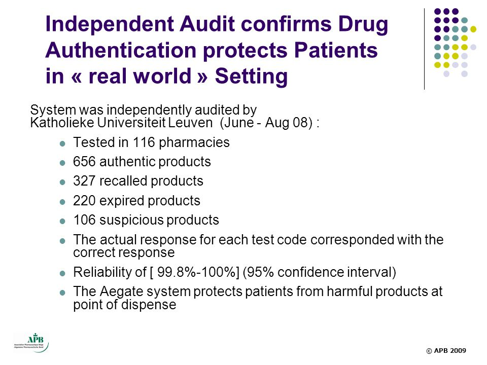 Independent Audit confirms Drug Authentication protects Patients in « real world » Setting System was independently audited by Katholieke Universiteit Leuven (June - Aug 08) :  Tested in 116 pharmacies  656 authentic products  327 recalled products  220 expired products  106 suspicious products  The actual response for each test code corresponded with the correct response  Reliability of [ 99.8%-100%] (95% confidence interval)  The Aegate system protects patients from harmful products at point of dispense © APB 2009