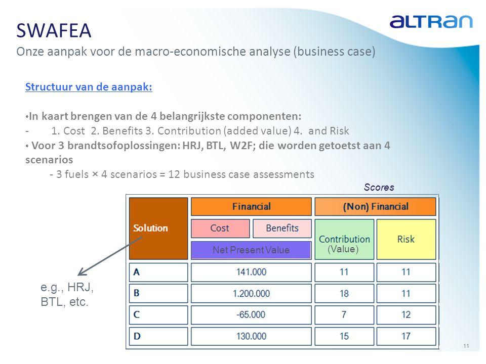 11 SWAFEA Onze aanpak voor de macro-economische analyse (business case) Structuur van de aanpak: • In kaart brengen van de 4 belangrijkste componenten