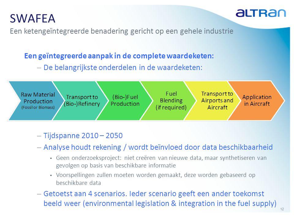 12 Een geïntegreerde aanpak in de complete waardeketen: – De belangrijkste onderdelen in de waardeketen: – Tijdspanne 2010 – 2050 – Analyse houdt reke