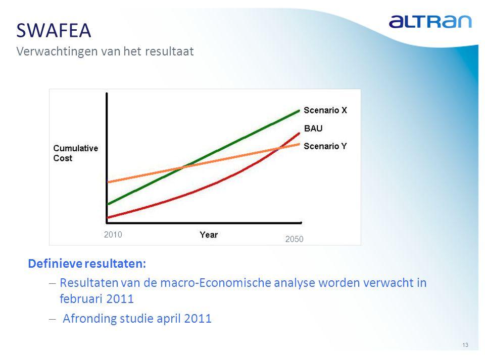 13 2010 2050 SWAFEA Verwachtingen van het resultaat Definieve resultaten: – Resultaten van de macro-Economische analyse worden verwacht in februari 20