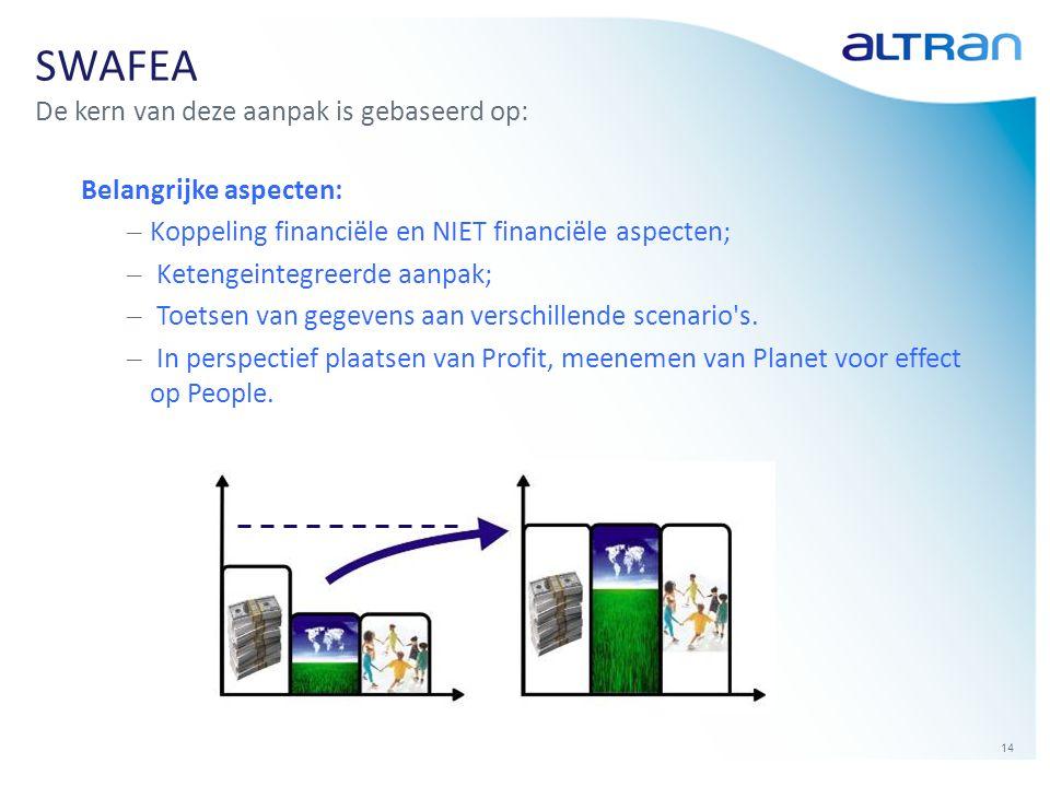 14 SWAFEA De kern van deze aanpak is gebaseerd op: Belangrijke aspecten: – Koppeling financiële en NIET financiële aspecten; – Ketengeintegreerde aanp